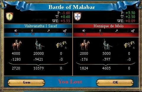 malabar2f.jpg