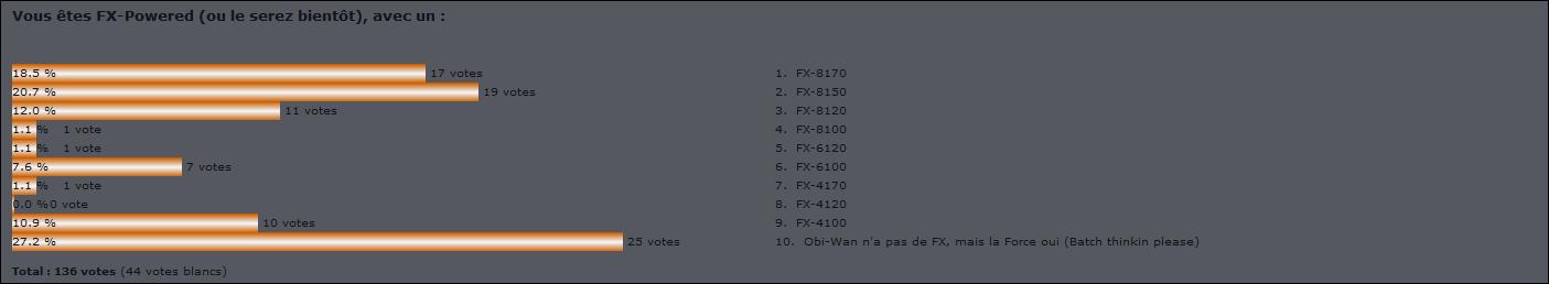 http://img713.imageshack.us/img713/594/sondage2w.png
