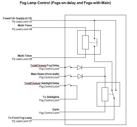 astra g wiper motor wiring diagram astra mk5 interior light fuse | www.indiepedia.org #2